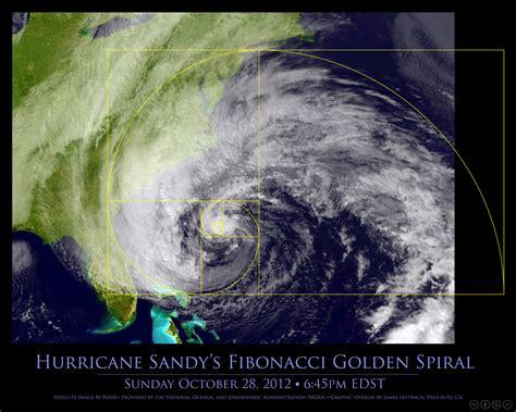 Resultado de imagen de secuencia fibonacci huracanes