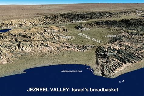 Image result for the future Battle at the valley of jezreal