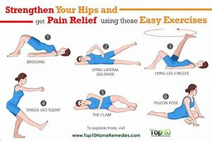 Image result for hip strengtheners
