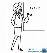 Obrázkové výsledky pre: učiteľka art