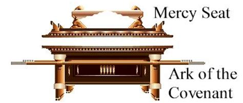 Image result for Ark of the Covenant mercy seat