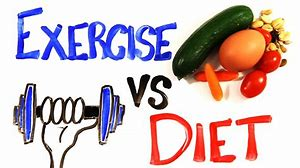 Image result for exercise versus weight loss
