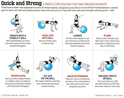 Image result for core strengthening