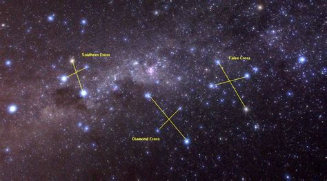 Image result for crux constellation origin