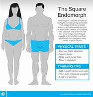 Determine Your Body Type body type endomorph