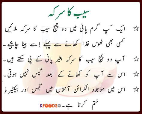 dating chart in urdu