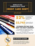 Image result for credit card debt relief