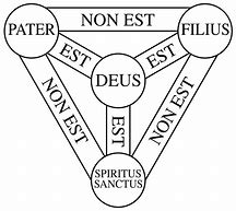 Image result for images of the trinity