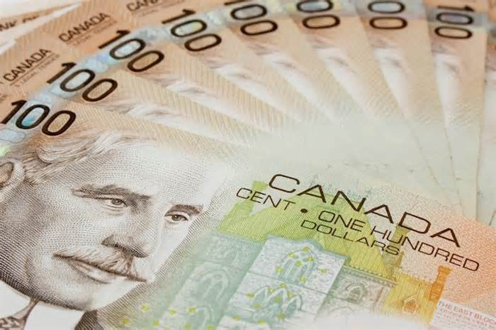 USD/CAD Weekly Forecast: A resource economy in a world of shortages