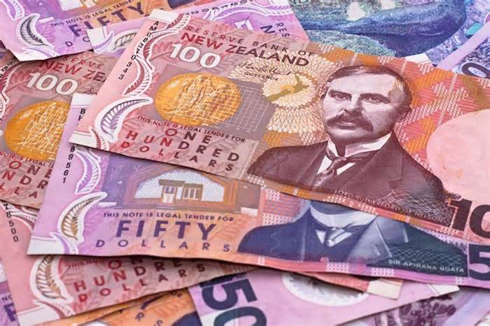 NZD/USD pares early gains, stays calm around 0.7150 ahead of US data