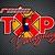 Radio TXP Paraguay